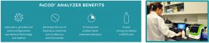 PeCOD Analyzer Benefits